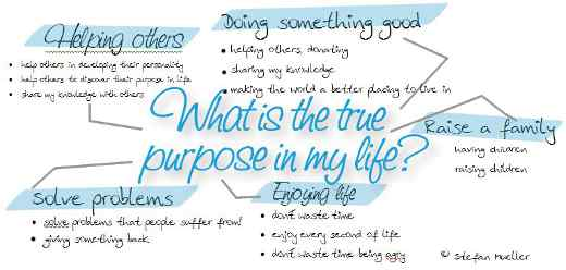 the purpose of life short essay